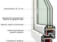 veka-okna1
